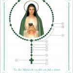 La mistica del Santo Rosario 1